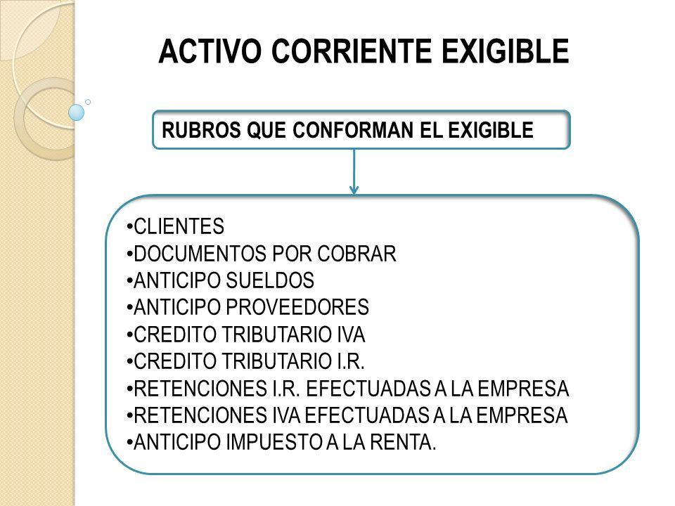 ACTIVO CORRIENTE EXIGIBLE RUBROS QUE CONFORMAN EL EXIGIBLE CLIENTES DOCUMENTOS POR COBRAR ANTICIPO SUELDOS ANTICIPO PROVEEDORES CREDITO TRIBUTARIO IVA CREDITO TRIBUTARIO I.R.