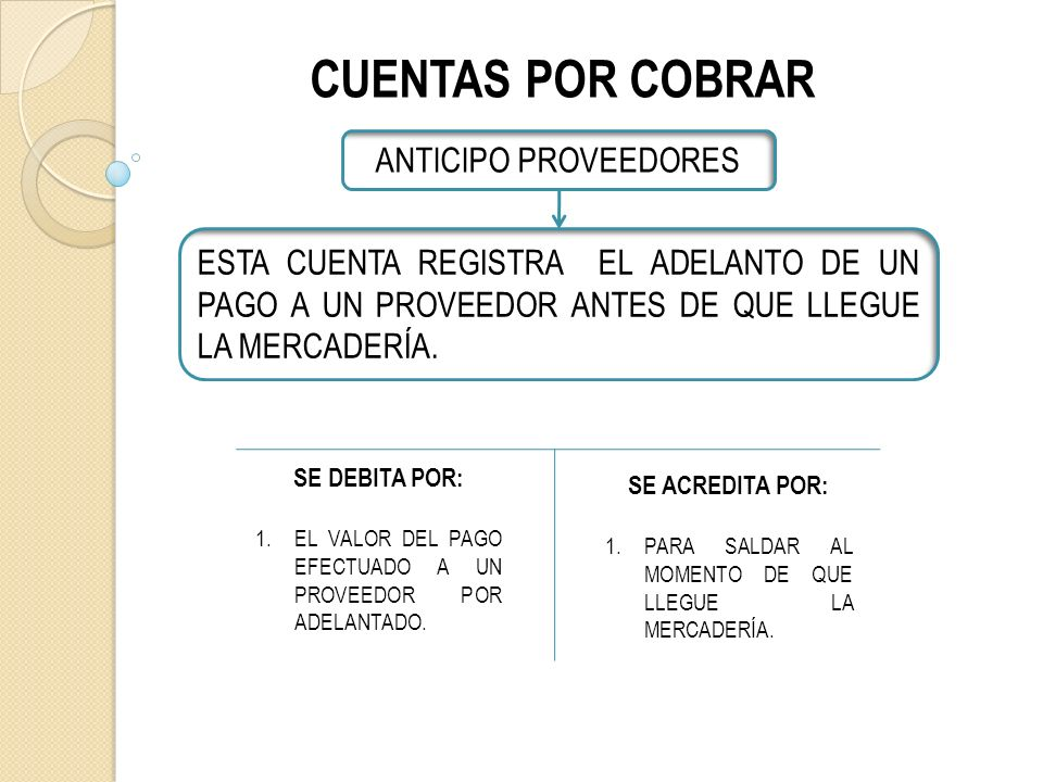 CUENTAS POR COBRAR ANTICIPO PROVEEDORES ESTA CUENTA REGISTRA EL ADELANTO DE UN PAGO A UN PROVEEDOR ANTES DE QUE LLEGUE LA MERCADERÍA.