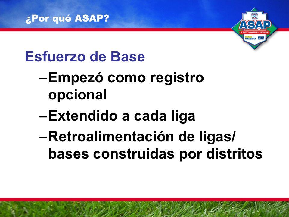 Esfuerzo de Base –Empezó como registro opcional –Extendido a cada liga –Retroalimentación de ligas/ bases construidas por distritos