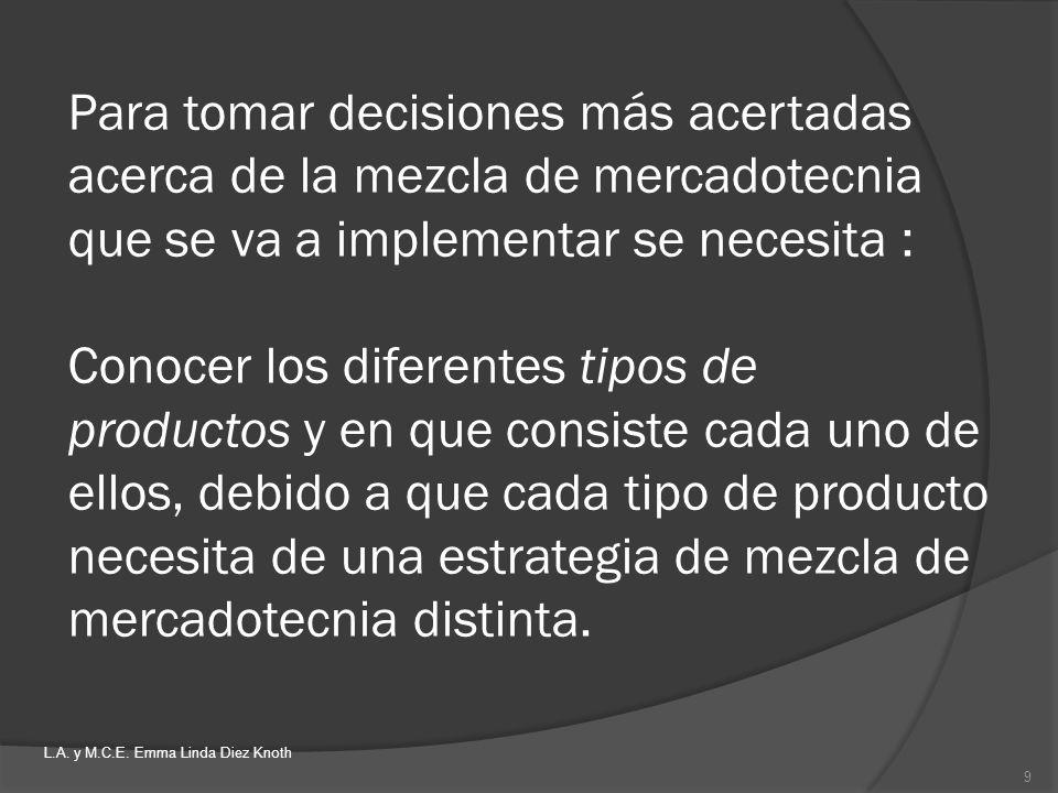 Para tomar decisiones más acertadas acerca de la mezcla de mercadotecnia que se va a implementar se necesita : Conocer los diferentes tipos de product