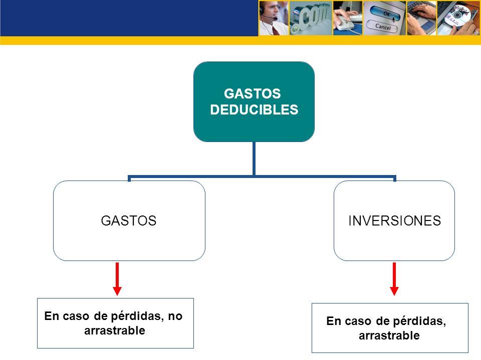 GASTOS DEDUCIBLES GASTOSINVERSIONES En caso de pérdidas, no arrastrable En caso de pérdidas, arrastrable