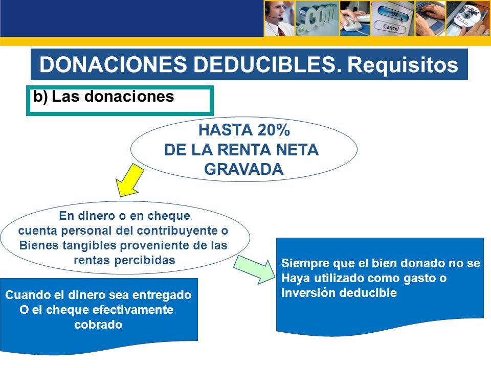 DONACIONES DEDUCIBLES. Requisitos En dinero o en cheque cuenta personal del contribuyente o Bienes tangibles proveniente de las rentas percibidas HAST