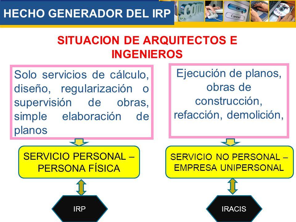 HECHO GENERADOR DEL IRP Solo servicios de cálculo, diseño, regularización o supervisión de obras, simple elaboración de planos SITUACION DE ARQUITECTO