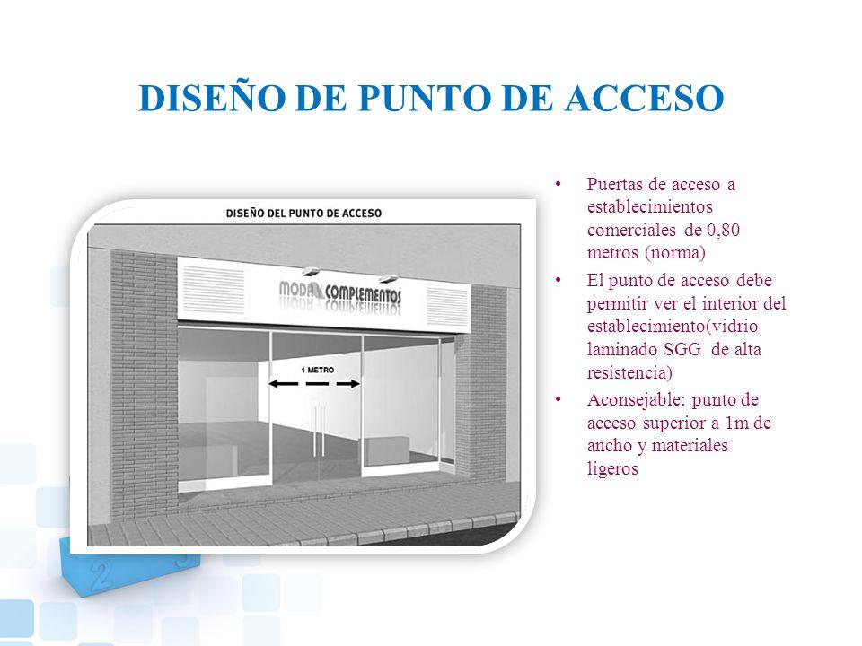 DISEÑO DE PUNTO DE ACCESO Puertas de acceso a establecimientos comerciales de 0,80 metros (norma) El punto de acceso debe permitir ver el interior del
