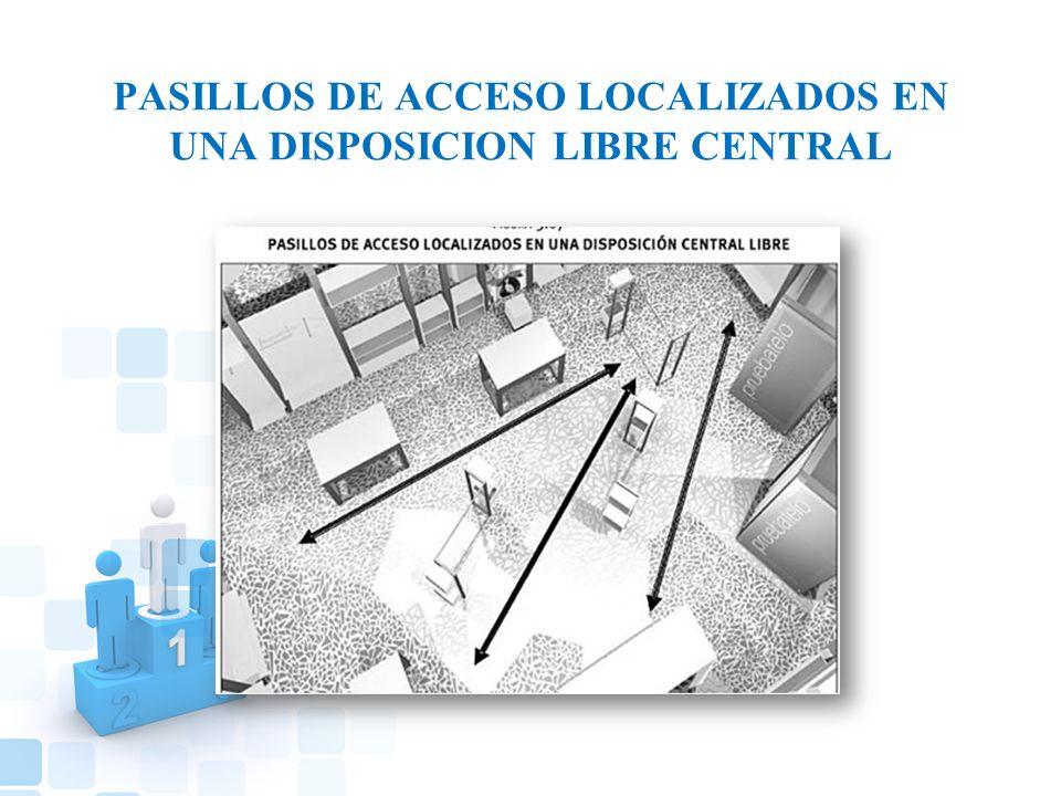 PASILLOS DE ACCESO LOCALIZADOS EN UNA DISPOSICION LIBRE CENTRAL