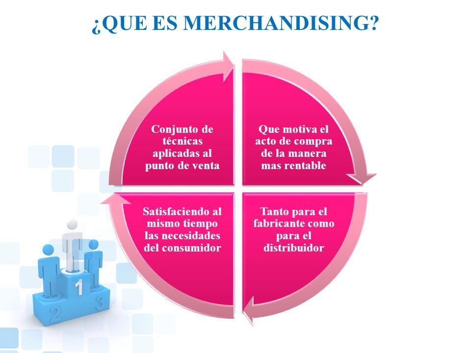 ¿QUE ES MERCHANDISING? Que motiva el acto de compra de la manera mas rentable Tanto para el fabricante como para el distribuidor Satisfaciendo al mism