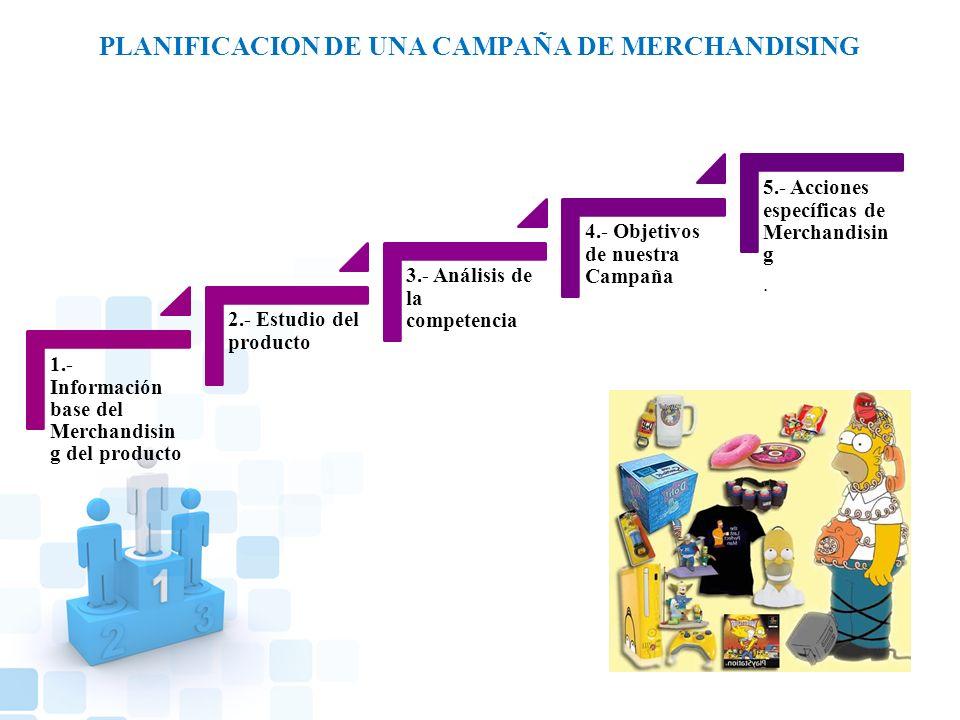 PLANIFICACION DE UNA CAMPAÑA DE MERCHANDISING 1.- Información base del Merchandisin g del producto 2.- Estudio del producto 3.- Análisis de la compete