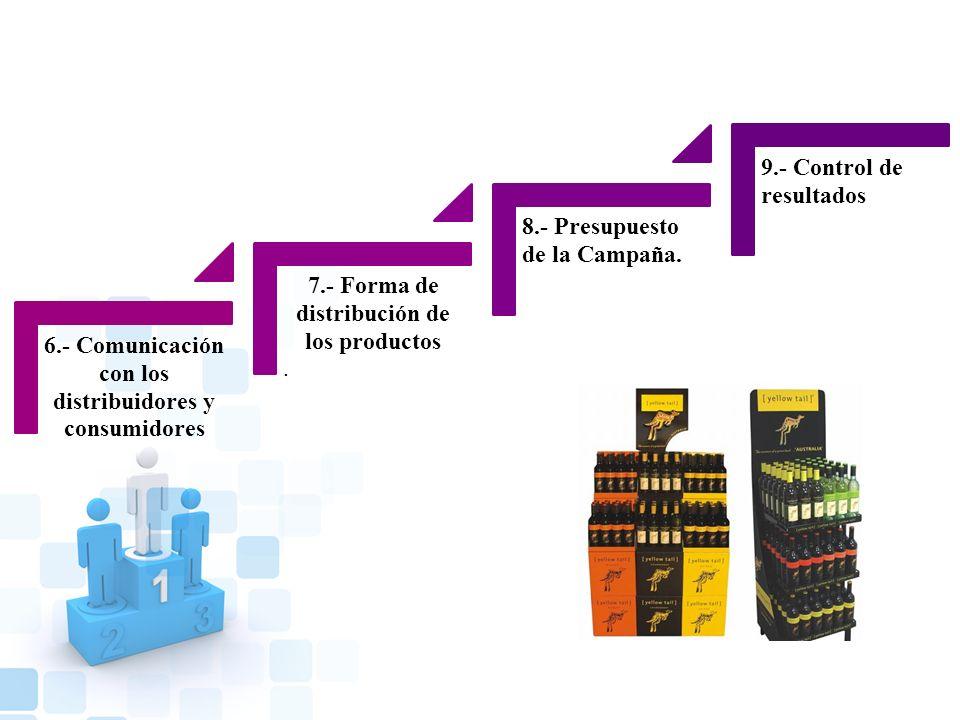 6.- Comunicación con los distribuidores y consumidores 7.- Forma de distribución de los productos. 8.- Presupuesto de la Campaña. 9.- Control de resul