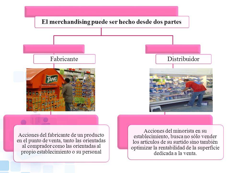 El merchandising puede ser hecho desde dos partes Fabricante Acciones del fabricante de un producto en el punto de venta, tanto las orientadas al comp