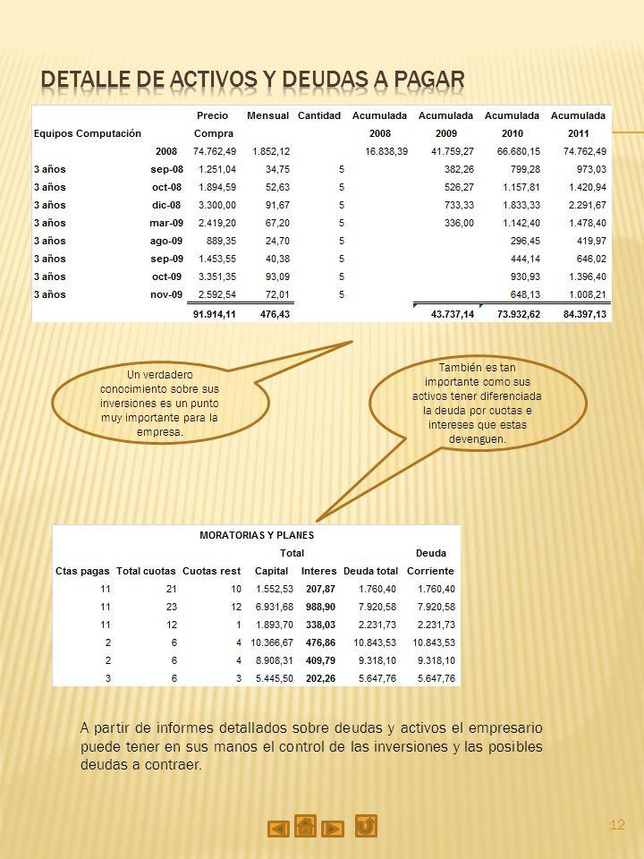 12 Un verdadero conocimiento sobre sus inversiones es un punto muy importante para la empresa.