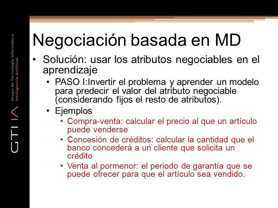 Negociación basada en MD Solución: usar los atributos negociables en el aprendizaje PASO I:Invertir el problema y aprender un modelo para predecir el valor del atributo negociable (considerando fijos el resto de atributos).