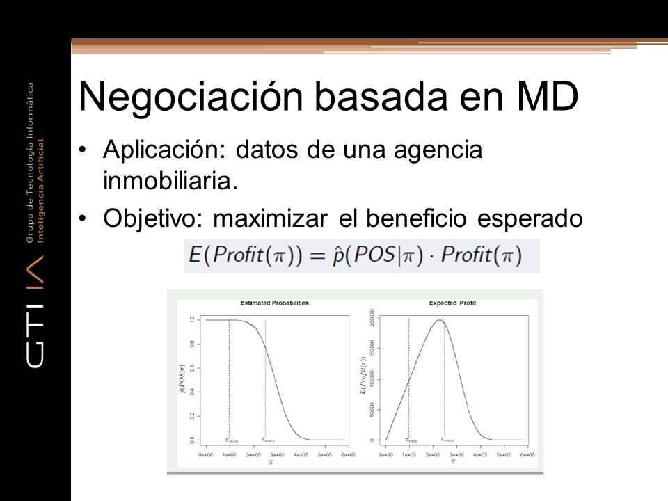 Negociación basada en MD Aplicación: datos de una agencia inmobiliaria. Objetivo: maximizar el beneficio esperado