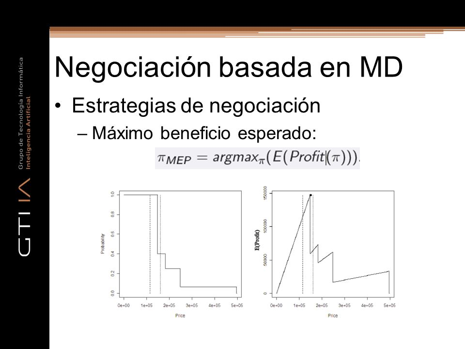 Negociación basada en MD Estrategias de negociación –Máximo beneficio esperado: