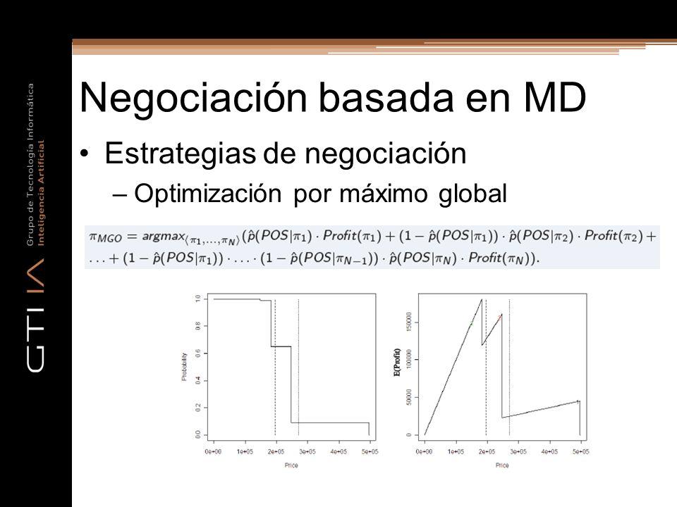 Negociación basada en MD Estrategias de negociación –Optimización por máximo global