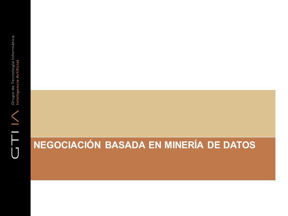 NEGOCIACIÓN BASADA EN MINERÍA DE DATOS