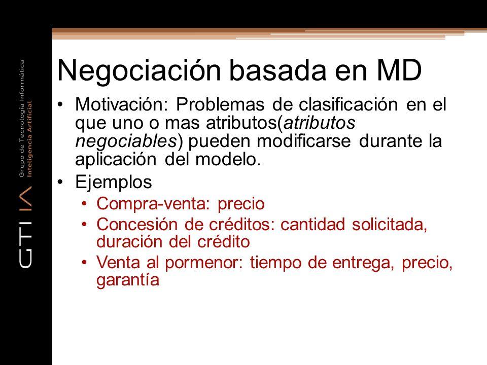 Negociación basada en MD Motivación: Problemas de clasificación en el que uno o mas atributos(atributos negociables) pueden modificarse durante la aplicación del modelo.
