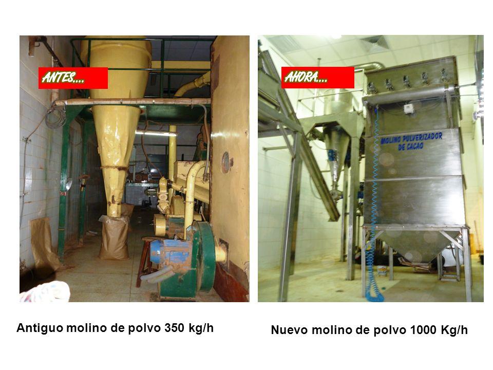 Antiguo molino de polvo 350 kg/h Nuevo molino de polvo 1000 Kg/h