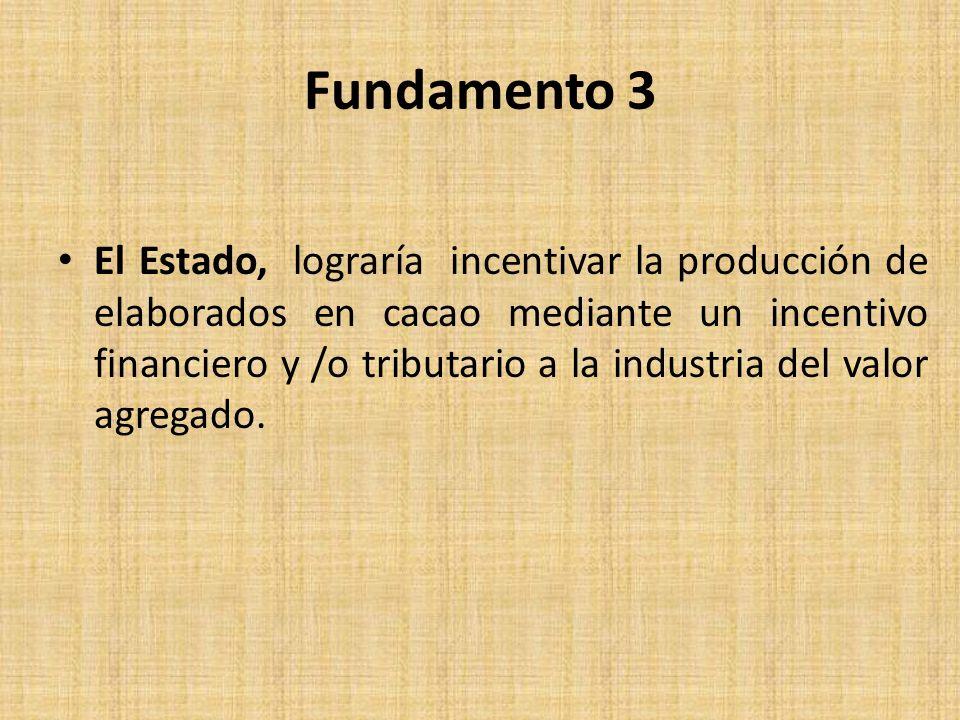 Fundamento 3 El Estado, lograría incentivar la producción de elaborados en cacao mediante un incentivo financiero y /o tributario a la industria del valor agregado.