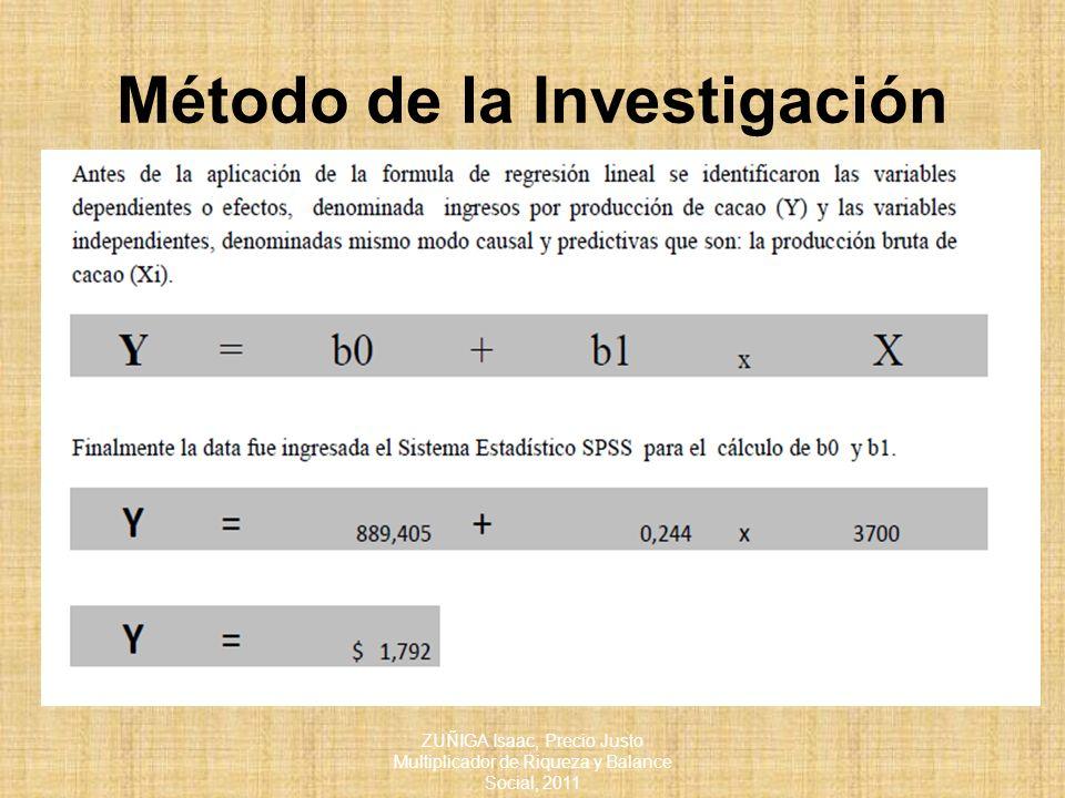 ZUÑIGA Isaac, Precio Justo Multiplicador de Riqueza y Balance Social, 2011 Método de la Investigación