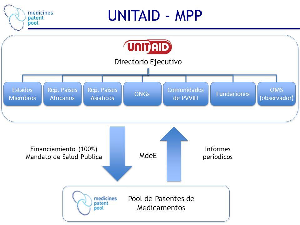 UNITAID - MPP Directorio Ejecutivo Estados Miembros Rep. Paises Africanos Rep. Paises Asiaticos ONGs Comunidades de PVVIH OMS (observador) OMS (observ