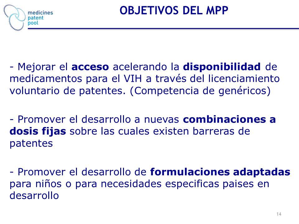 OBJETIVOS DEL MPP - Mejorar el acceso acelerando la disponibilidad de medicamentos para el VIH a través del licenciamiento voluntario de patentes. (Co