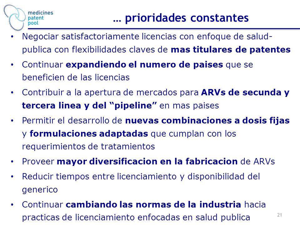 … prioridades constantes Negociar satisfactoriamente licencias con enfoque de salud- publica con flexibilidades claves de mas titulares de patentes Co