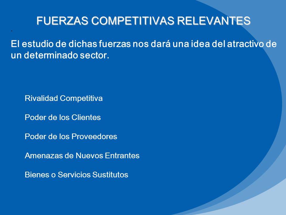 . Rivalidad Competitiva Poder de los Clientes Poder de los Proveedores Amenazas de Nuevos Entrantes Bienes o Servicios Sustitutos El estudio de dichas