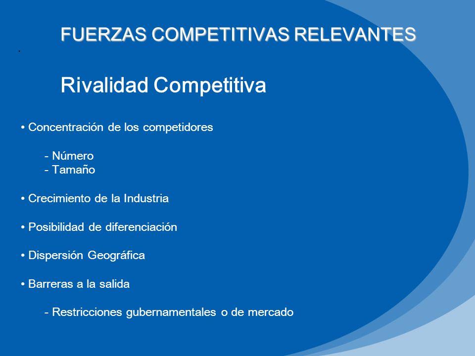 . Concentración de los competidores - Número - Tamaño Crecimiento de la Industria Posibilidad de diferenciación Dispersión Geográfica Barreras a la sa