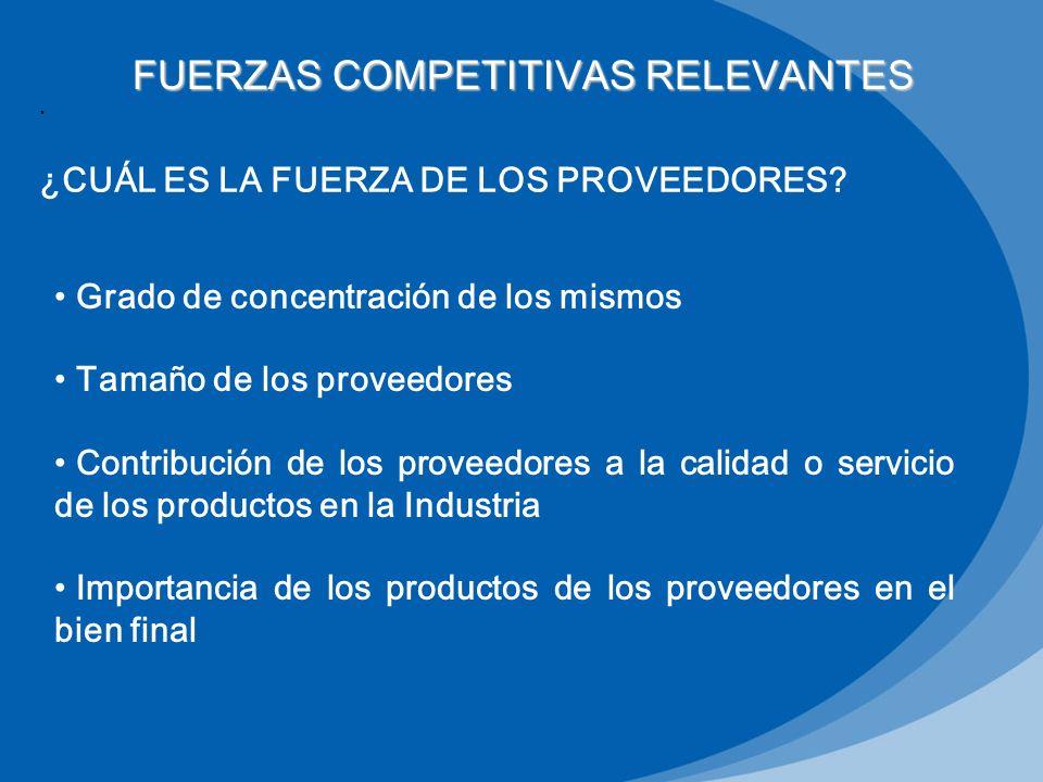 . FUERZAS COMPETITIVAS RELEVANTES Grado de concentración de los mismos Tamaño de los proveedores Contribución de los proveedores a la calidad o servic