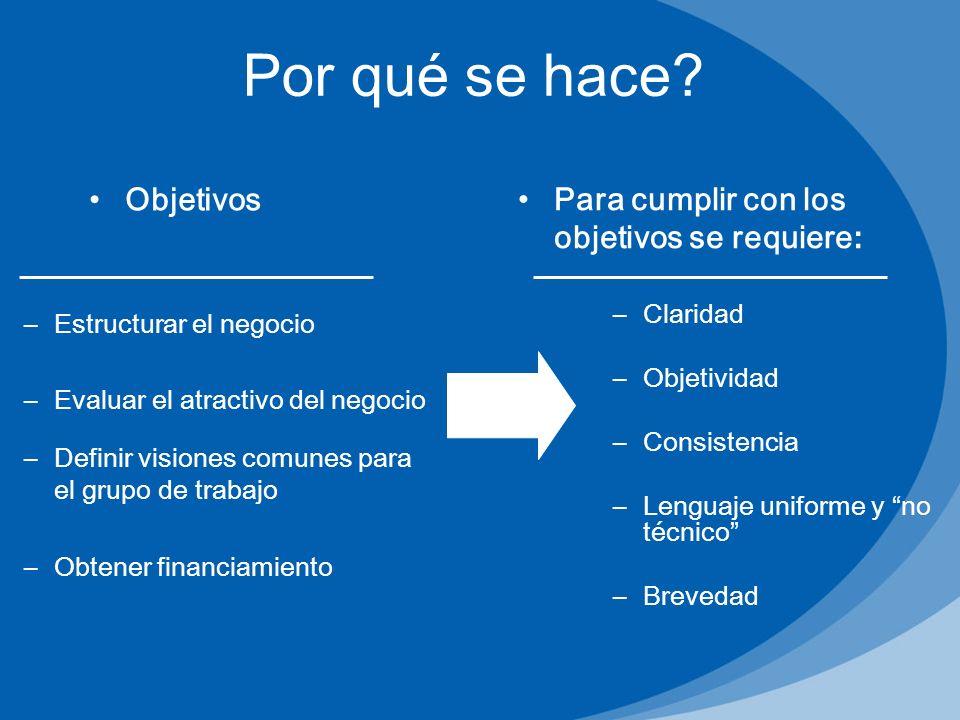 – Estructurar el negocio – Evaluar el atractivo del negocio – Definir visiones comunes para el grupo de trabajo – Obtener financiamiento – Claridad –