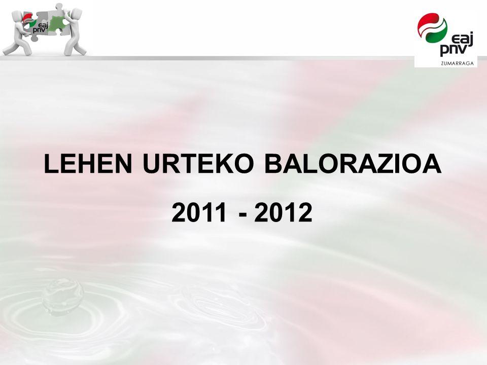 LEHEN URTEKO BALORAZIOA 2011 - 2012