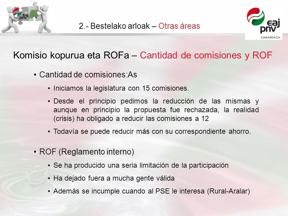 Komisio kopurua eta ROFa – Cantidad de comisiones y ROF 2.- Bestelako arloak – Otras áreas Cantidad de comisiones:As Iniciamos la legislatura con 15 comisiones.
