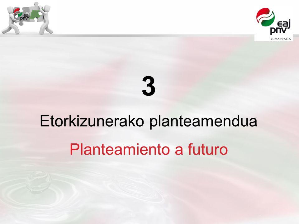 3 Etorkizunerako planteamendua Planteamiento a futuro
