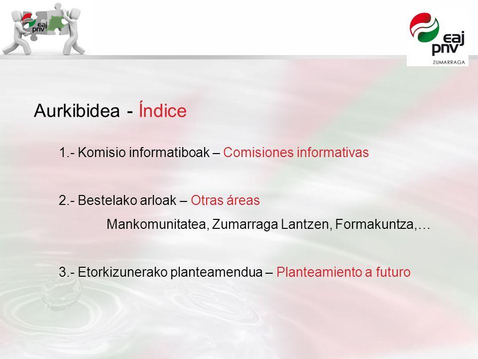 Aurkibidea - Índice 1.- Komisio informatiboak – Comisiones informativas 2.- Bestelako arloak – Otras áreas Mankomunitatea, Zumarraga Lantzen, Formakuntza,… 3.- Etorkizunerako planteamendua – Planteamiento a futuro