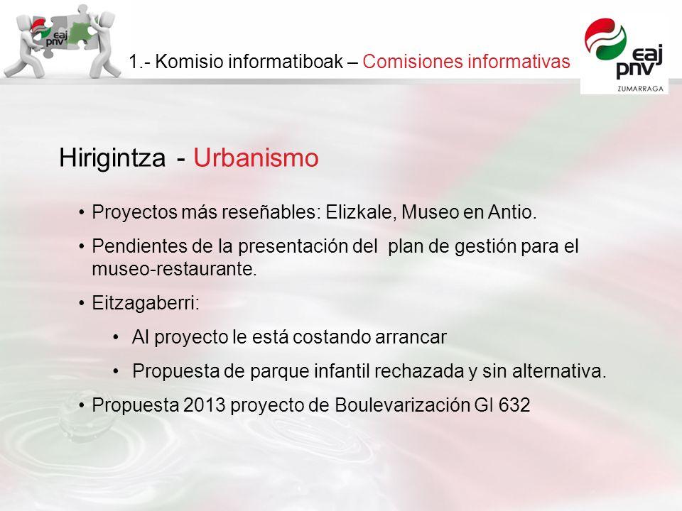 Hirigintza - Urbanismo 1.- Komisio informatiboak – Comisiones informativas Proyectos más reseñables: Elizkale, Museo en Antio. Pendientes de la presen