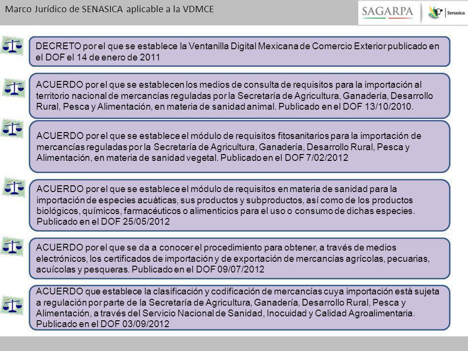 ACUERDO por el que se establecen los medios de consulta de requisitos para la importación al territorio nacional de mercancías reguladas por la Secret