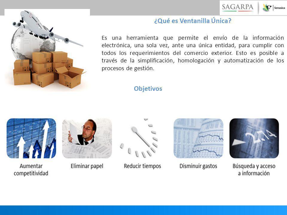 www.ventanillaunica.gob.mx Comentarios GRACIAS dgif-delfino@senasica.gob.mx Tel.