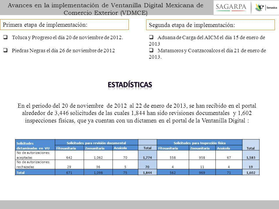 Primera etapa de implementación: Toluca y Progreso el día 20 de noviembre de 2012. Piedras Negras el día 26 de noviembre de 2012 En el periodo del 20