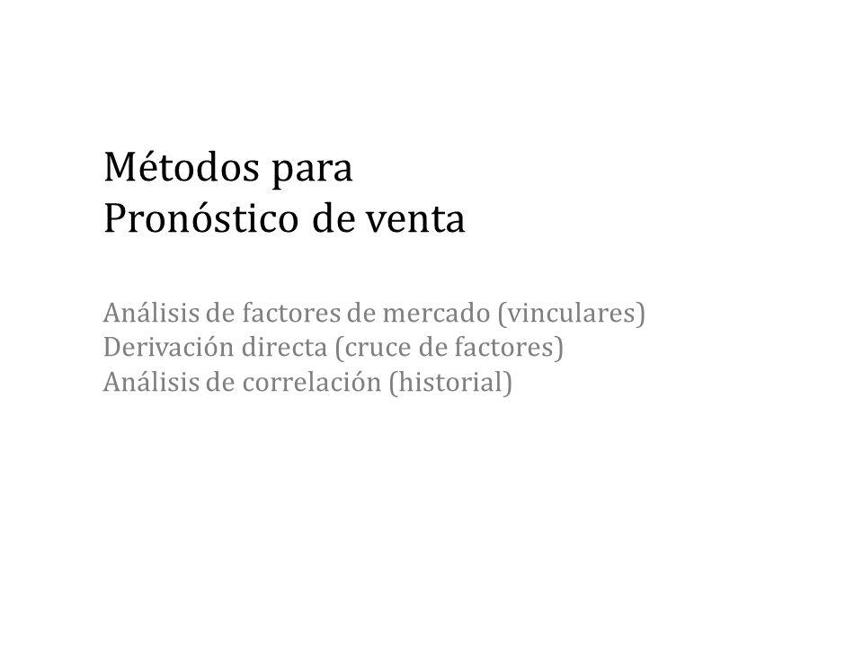 Métodos para Pronóstico de venta Análisis de factores de mercado (vinculares) Derivación directa (cruce de factores) Análisis de correlación (historia