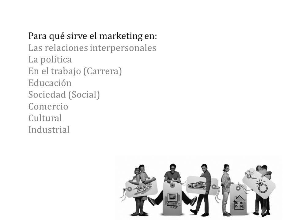 Para qué sirve el marketing en: Las relaciones interpersonales La política En el trabajo (Carrera) Educación Sociedad (Social) Comercio Cultural Indus