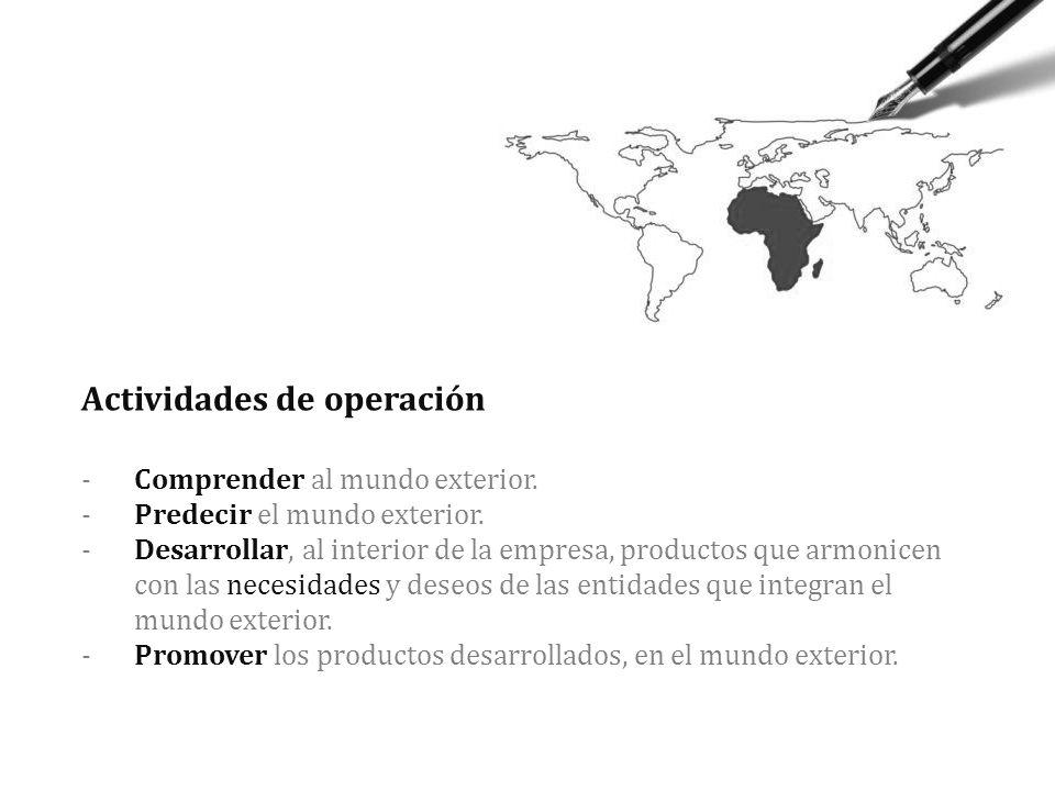 Actividades de operación - Comprender al mundo exterior. - Predecir el mundo exterior. - Desarrollar, al interior de la empresa, productos que armonic