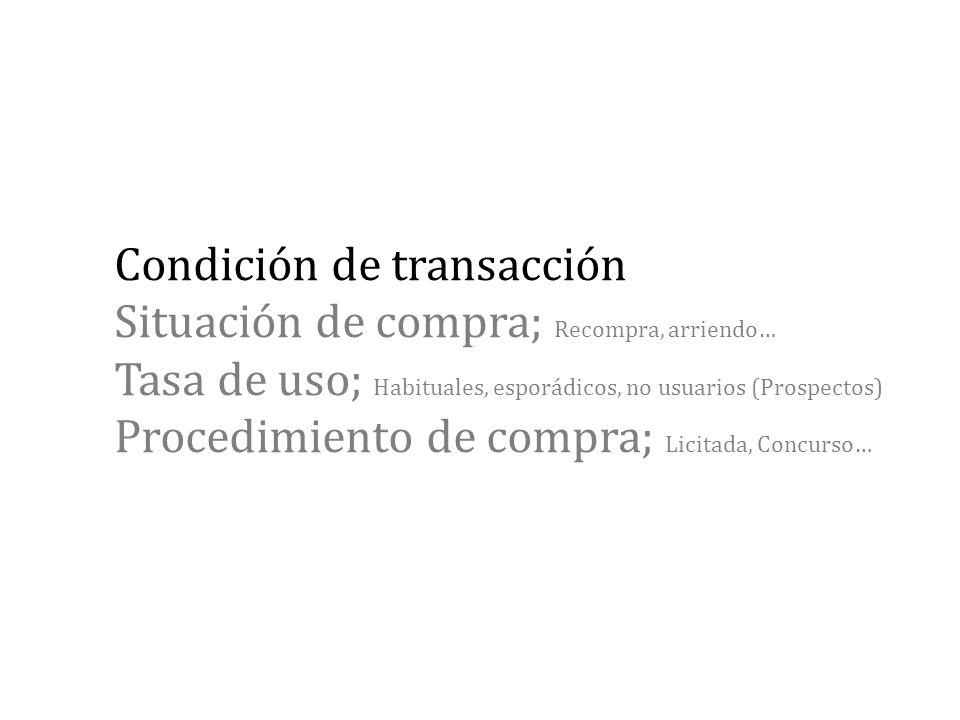 Condición de transacción Situación de compra; Recompra, arriendo… Tasa de uso; Habituales, esporádicos, no usuarios (Prospectos) Procedimiento de comp