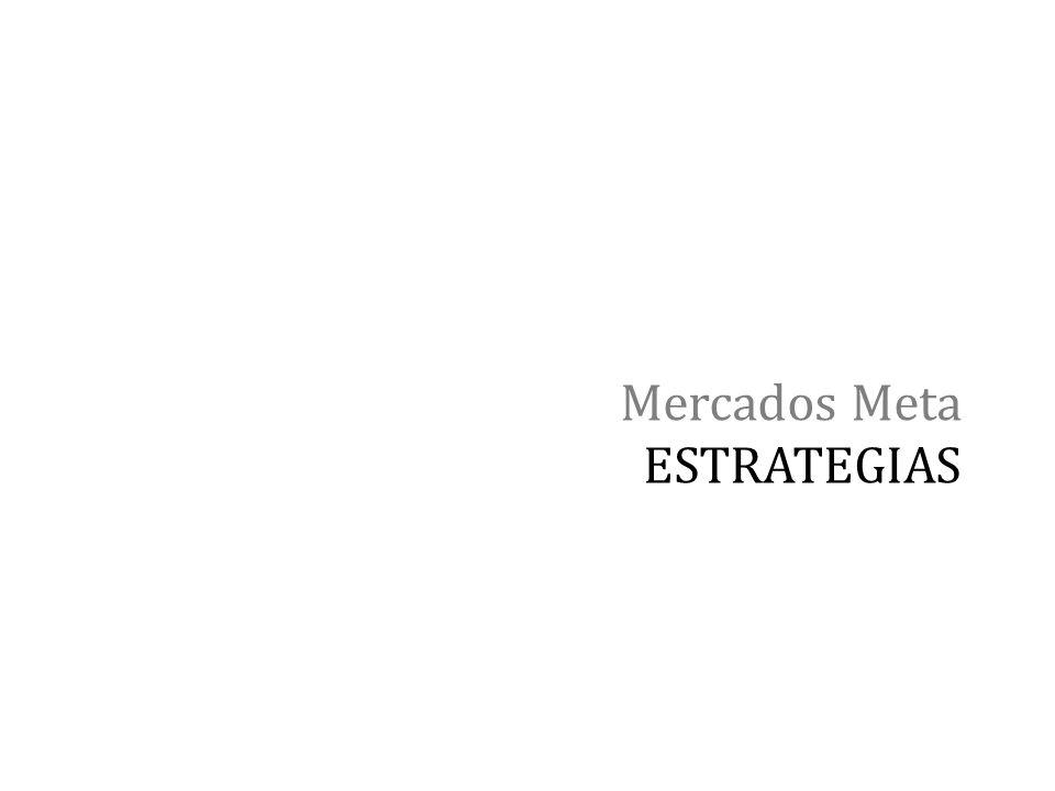 Mercados Meta ESTRATEGIAS