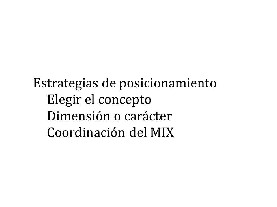 Estrategias de posicionamiento Elegir el concepto Dimensión o carácter Coordinación del MIX