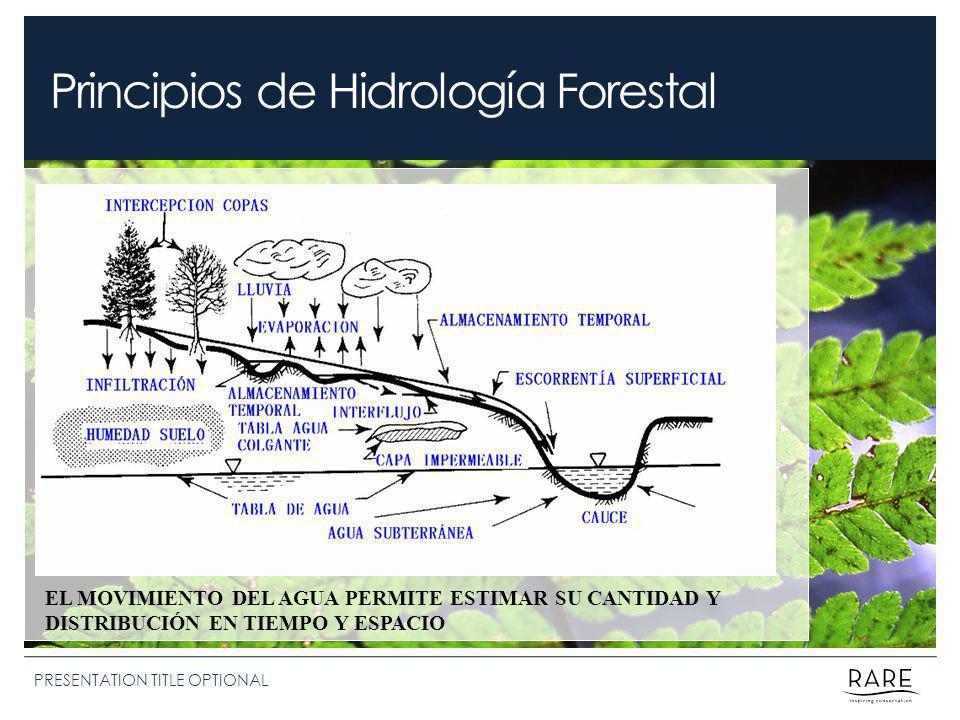 Principios de Hidrología Forestal PRESENTATION TITLE OPTIONAL EL MOVIMIENTO DEL AGUA PERMITE ESTIMAR SU CANTIDAD Y DISTRIBUCIÓN EN TIEMPO Y ESPACIO