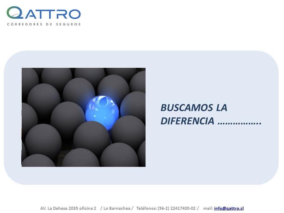 AV. La Dehesa 2035 oficina 2 / Lo Barnechea / Teléfonos: (56-2) 22417400-02 / mail: info@qattro.clinfo@qattro.cl BUSCAMOS LA DIFERENCIA ……………..