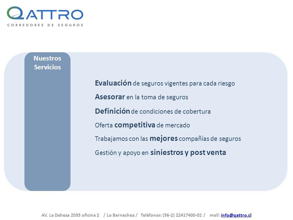 AV. La Dehesa 2035 oficina 2 / Lo Barnechea / Teléfonos: (56-2) 22417400-02 / mail: info@qattro.clinfo@qattro.cl Nuestros Servicios Evaluación de segu