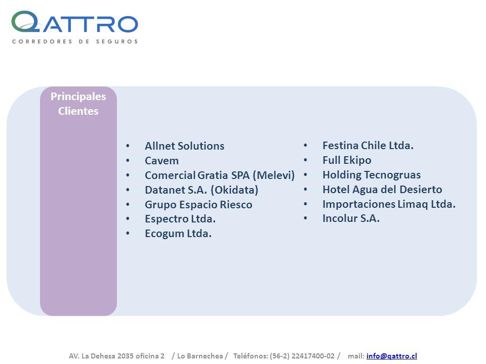 AV. La Dehesa 2035 oficina 2 / Lo Barnechea / Teléfonos: (56-2) 22417400-02 / mail: info@qattro.clinfo@qattro.cl Principales Clientes Allnet Solutions