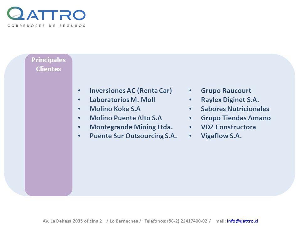 AV. La Dehesa 2035 oficina 2 / Lo Barnechea / Teléfonos: (56-2) 22417400-02 / mail: info@qattro.clinfo@qattro.cl Principales Clientes Inversiones AC (