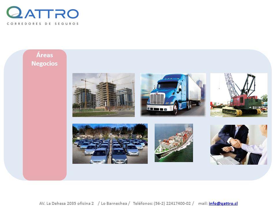 AV. La Dehesa 2035 oficina 2 / Lo Barnechea / Teléfonos: (56-2) 22417400-02 / mail: info@qattro.clinfo@qattro.cl Áreas Negocios